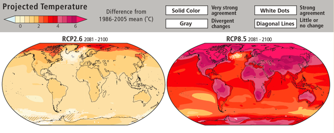Two Warming Scenarios