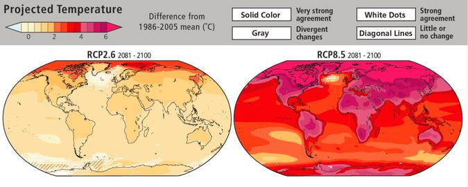 Two Warming Scenarios