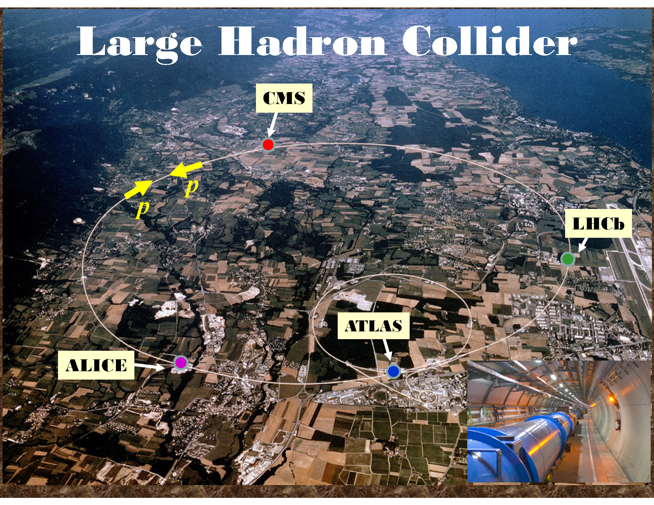 Seeing Beyond The Higgs What S Next For The Large Hadron