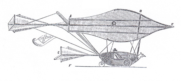 Cayley's 1848 Boy Carrier  Source: The Aviation History Online Museum
