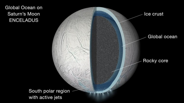 Illustration of Enceladus global ocean Credit: NASA/JPL-Caltech