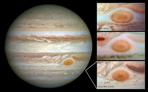 Jupiter's great red spot, as tracked by the Hubble Space Telescope over a 20 year period. Credit: NASA