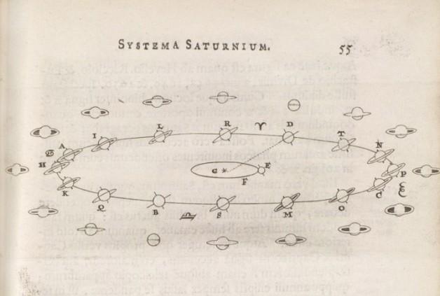 Huygens_Systema_Saturnium-e1446583045916